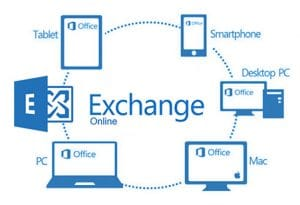 exchange online microsoft office 365